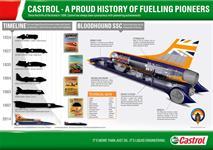 Castrol поможет установить новый мировой рекорд скорости, фото 2