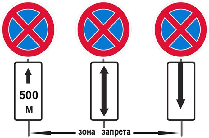 Как избежать наказания за неправильную парковку, фото 2