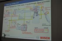 Bosch из Энгельса, фото 9