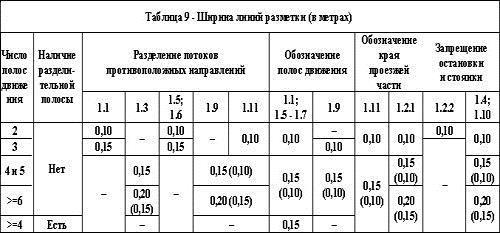 """ГОСТ """"Технические средства организации дорожного движения"""", фото 2"""