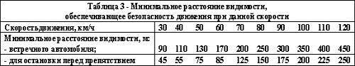 """ГОСТ """"Технические средства организации дорожного движения"""", фото 4"""