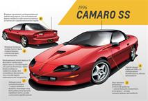 Через год появится шестое поколение Chevrolet Camaro, фото 6