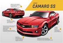 Через год появится шестое поколение Chevrolet Camaro, фото 7