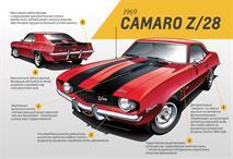 Через год появится шестое поколение Chevrolet Camaro, фото 8
