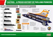 Самые быстрые автомобили в мире