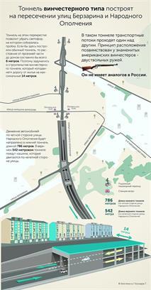 В Москве открыли первый двухэтажный тоннель, фото 1