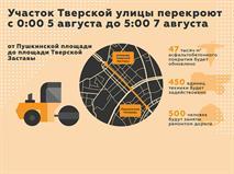 В Москве на выходных полностью перекроют Тверскую